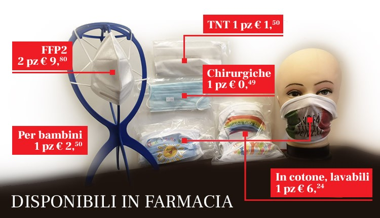 Mascherine disponibili in farmacia